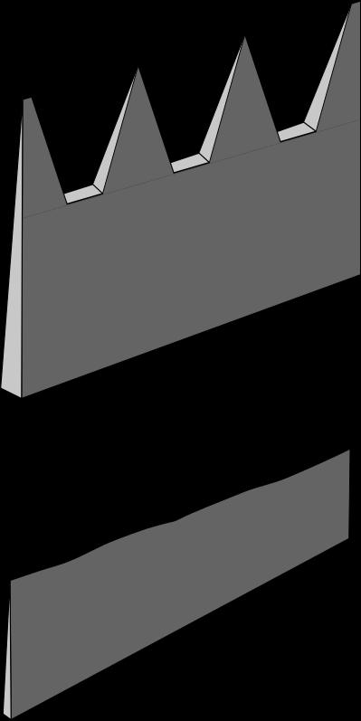 fabrieksscherp